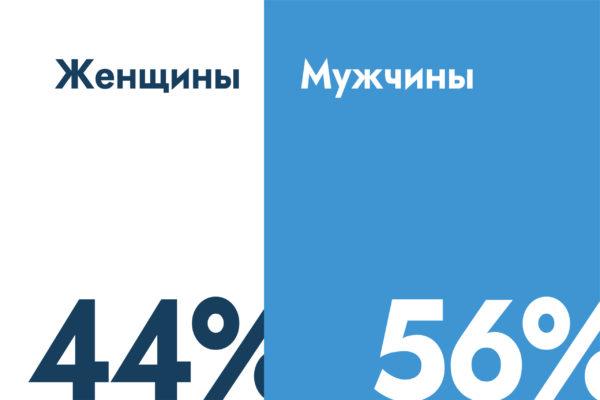Vozobnovlenie_3-04