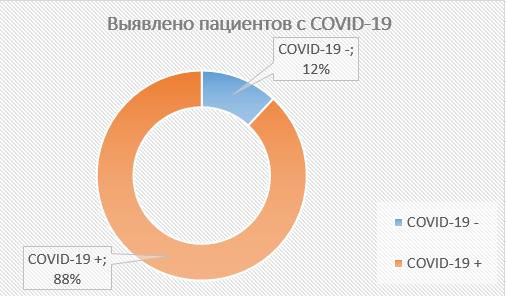 covid_stat_p3